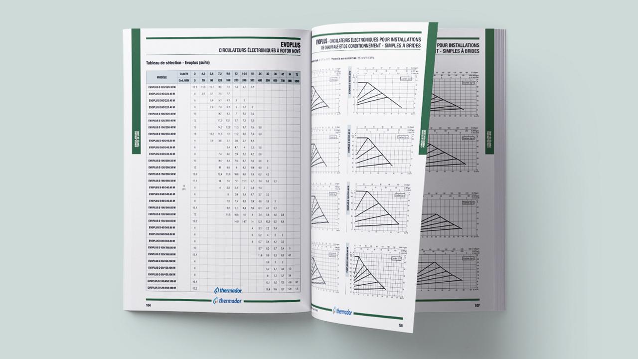 Pages intérieurs du catalogue prescription Thermador